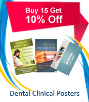 Dental Poster English & Gujarati
