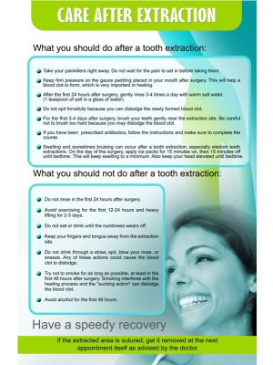 Poster English Care After Extraction - 045