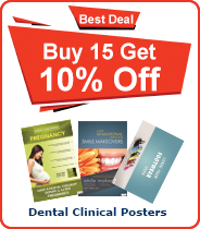 Dental Poster English & Gujarati
